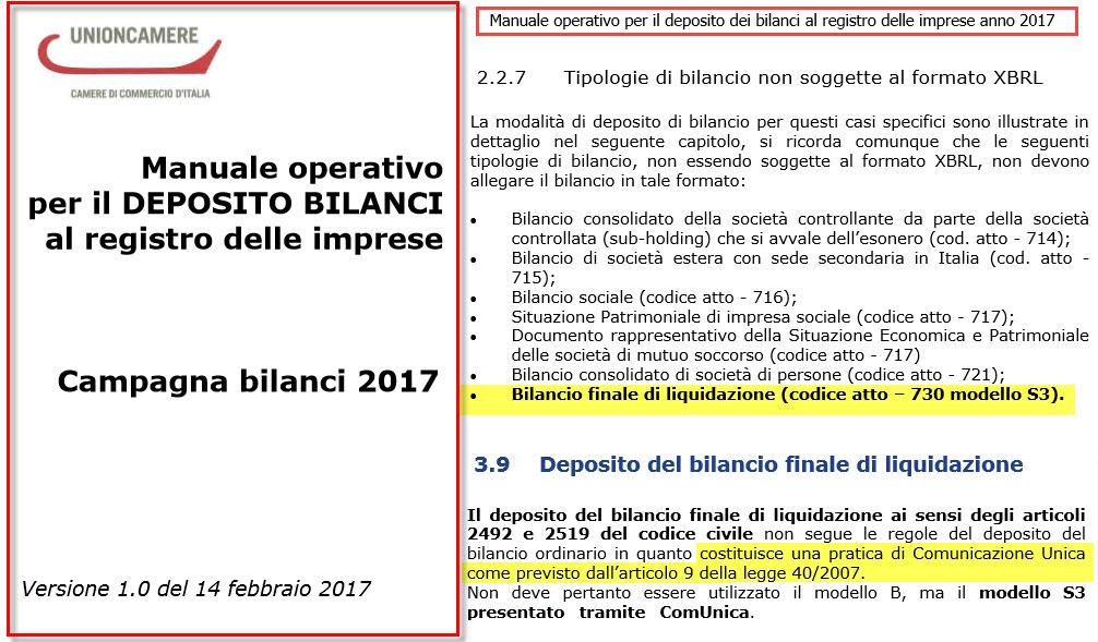 Manuale operativo deposito bilanci