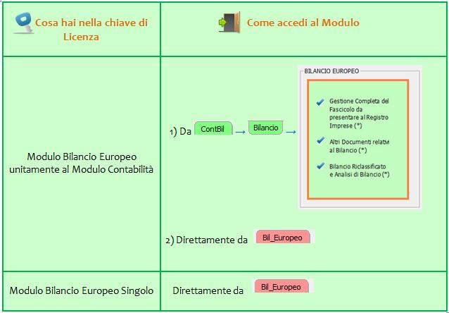 Si apre una nuova finestra su bilancio europeo 2013 - Finestra che si apre ...