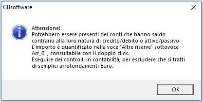 Caso pratico: Saldo del conto non corretto nel Bilancio Europeo - 1
