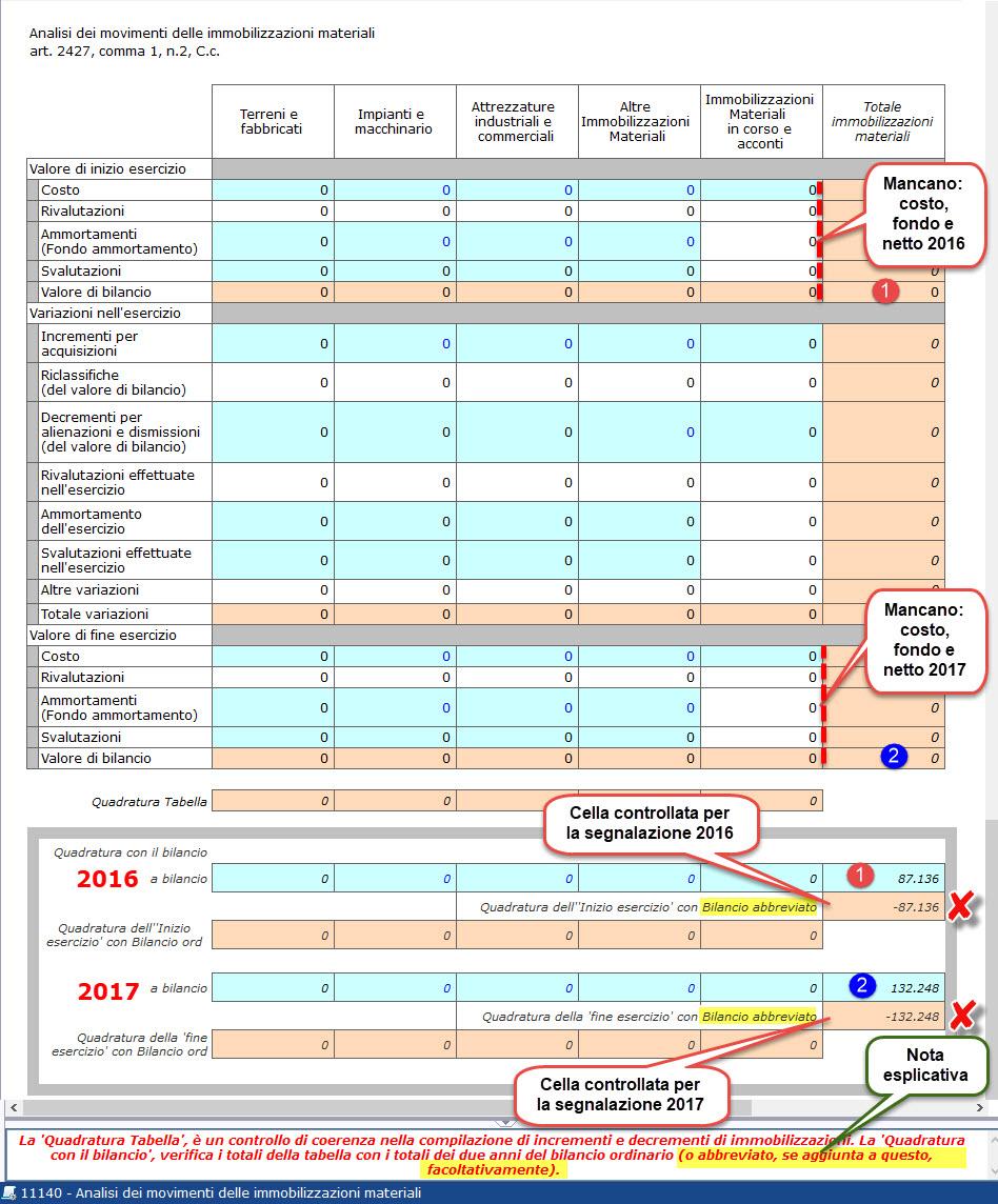 Nota Integrativa 2018: nuovi controlli compilazione tabelle - 11