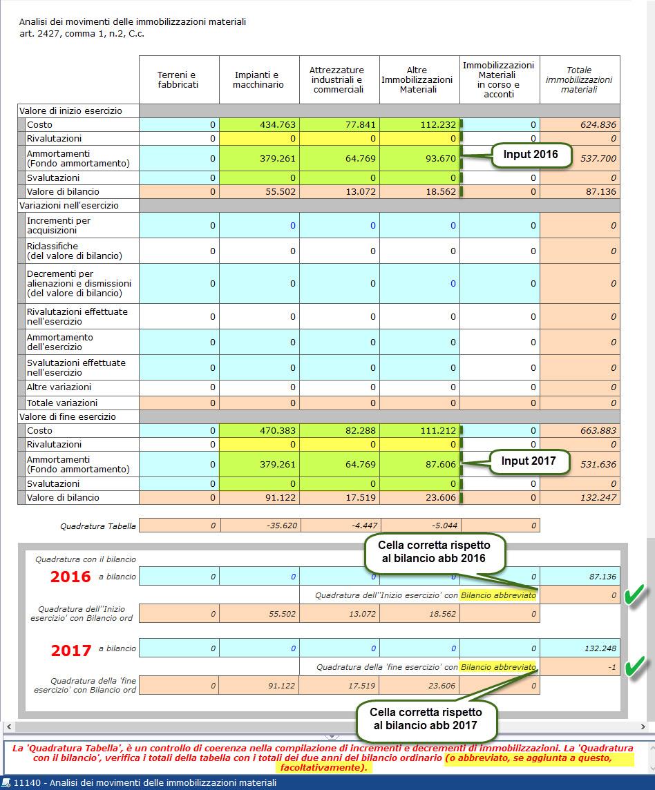 Nota Integrativa 2018: nuovi controlli compilazione tabelle - 12