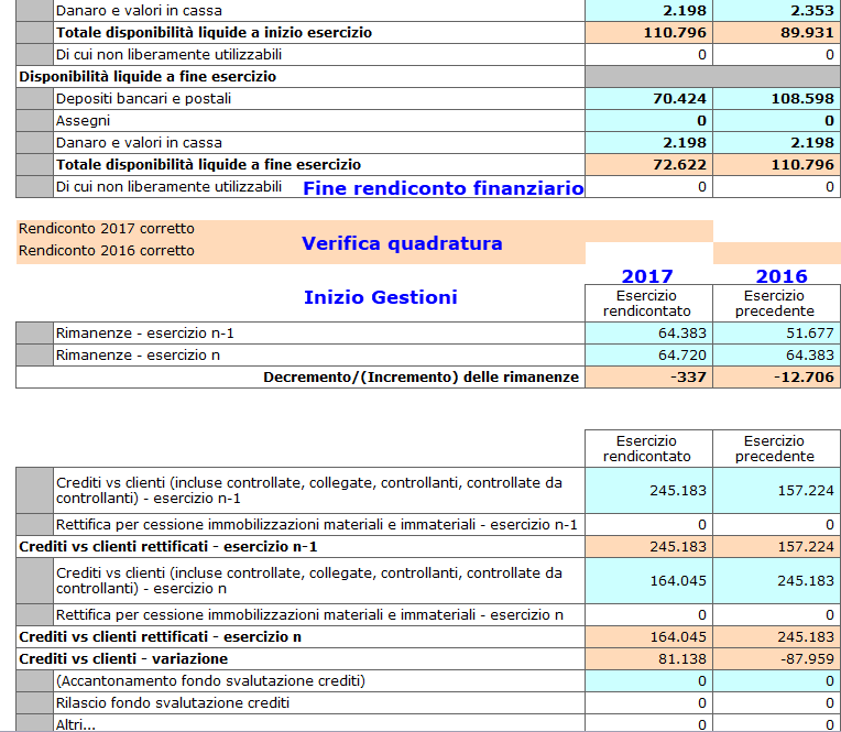 Rendiconto Finanziario 2018: modalità di compilazione - 12