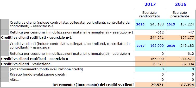 Rendiconto Finanziario 2018: modalità di compilazione - 14