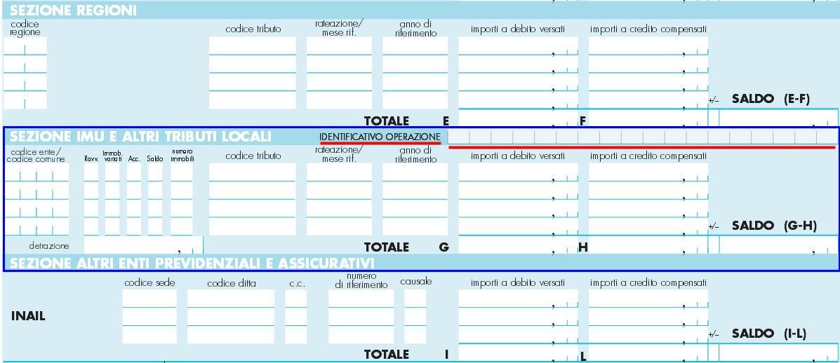 Rinnovati i modelli di pagamento identificativo - F24 elide istruzioni ...