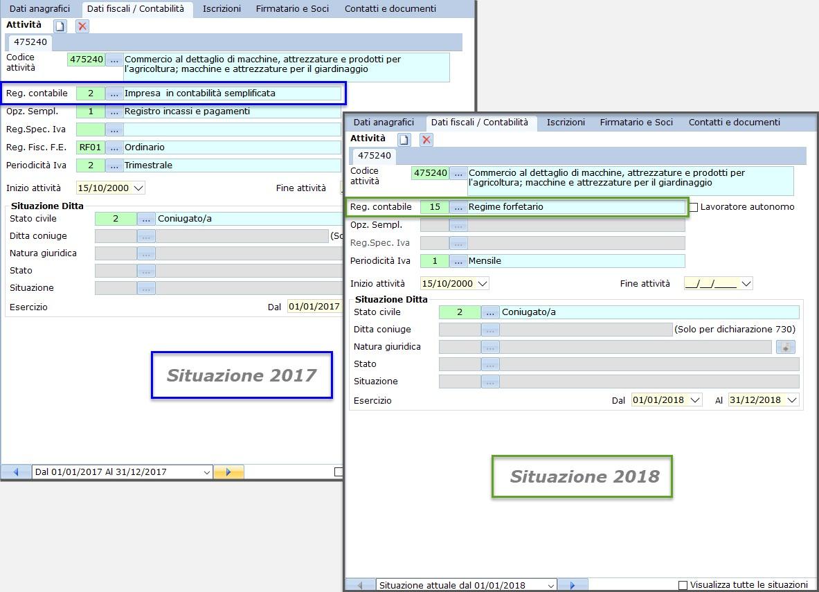 Caso pratico: ultimo anno in regime impresa e compilazione Irap - 2