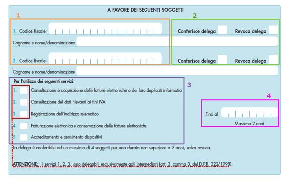 Deleghe Fatturazione Elettronica: rilascio applicazione - 2