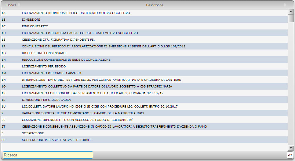 Paghe 2019: Caso Pratico - Ticket Licenziamento - 2
