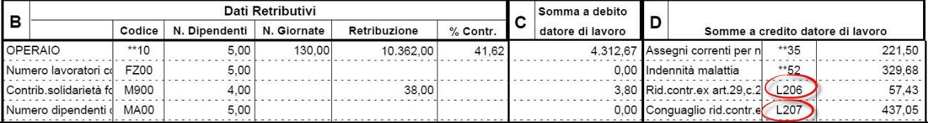Paghe GB Web 2018: Riduzione edilizia 11.5% - 2