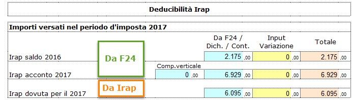 Redditi 2018: IRAP e deducibilità ai fini delle imposte dirette - 2