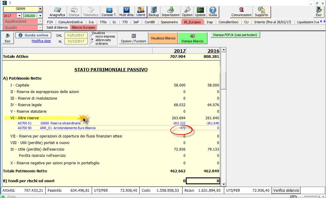 Caso pratico: Saldo del conto non corretto nel Bilancio Europeo - 2