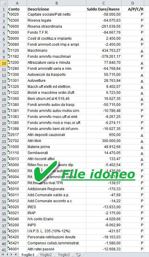 File idoneo 2