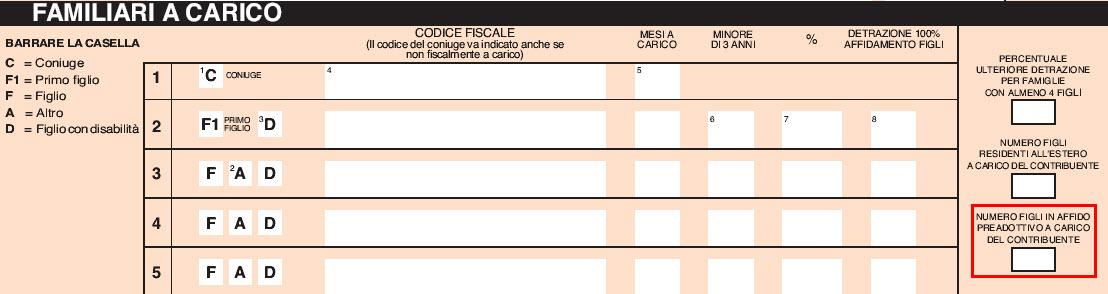 Disponibile la dichiarazione 730 per il 2014 for Detrazione canone locazione