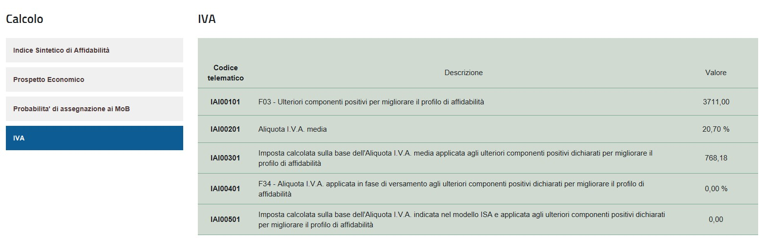 ISA 2019: gestione Ulteriori componenti positivi - 3