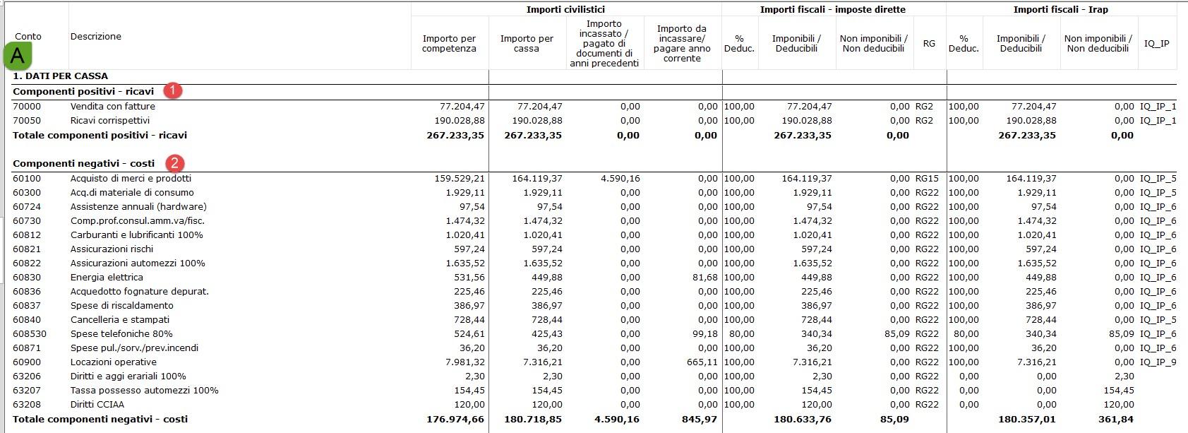 Contabilità semplificata imprese 2017: prospetto fiscale per cassa - 3