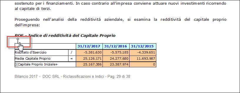 Caso Pratico: Indici di bilancio controllati dalle banche - 4