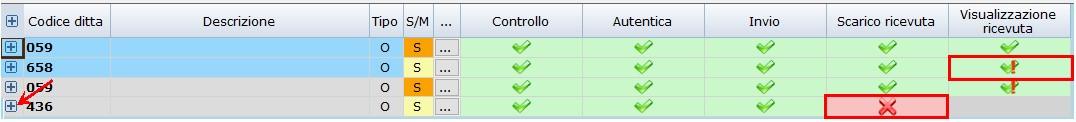 Console Telematica 2018: funzioni ed operatività - 4