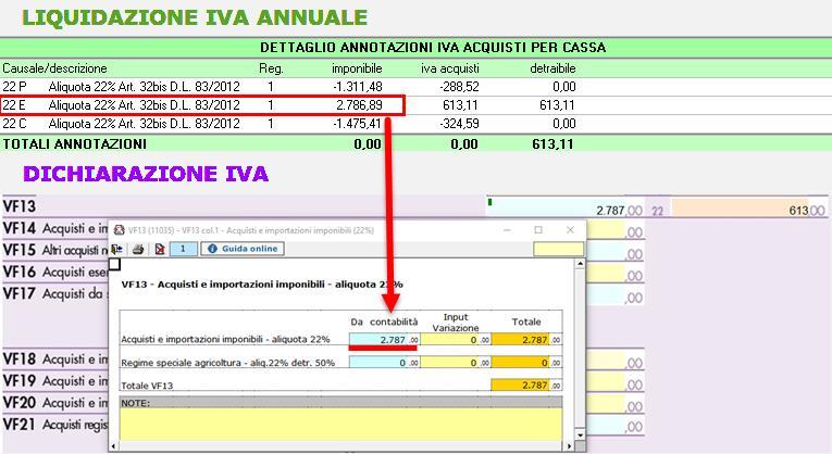 """Regime """"Iva per cassa"""": compilazione Dichiarazione Iva - 4"""