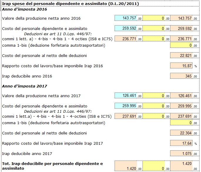 Redditi 2018: IRAP e deducibilità ai fini delle imposte dirette - 4