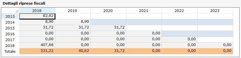 Spese di manutenzione 2018: deducibilità - 4