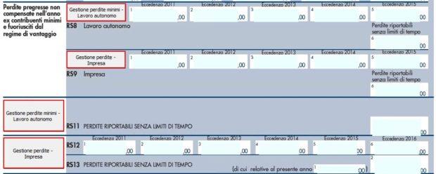 Quadro RS – Prospetti comuni ai quadri RA, RD, RE, RF, RG, RH e LM