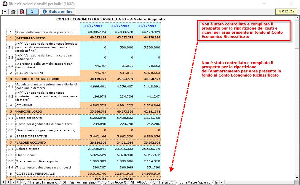 Caso Pratico: Indici di bilancio controllati dalle banche - 5