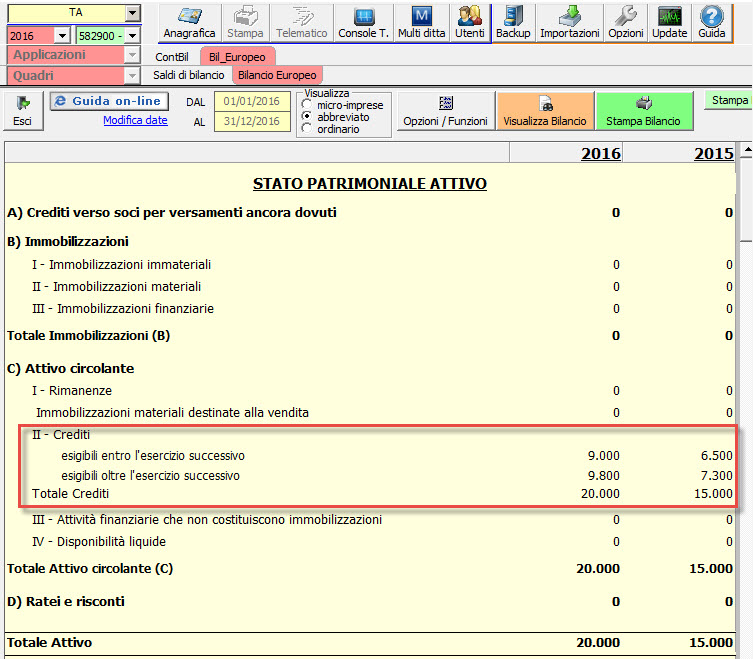 Bilancio 2016 Imposte Anticipate - Rappresentazione a bilancio abbreviato o micro-imprese