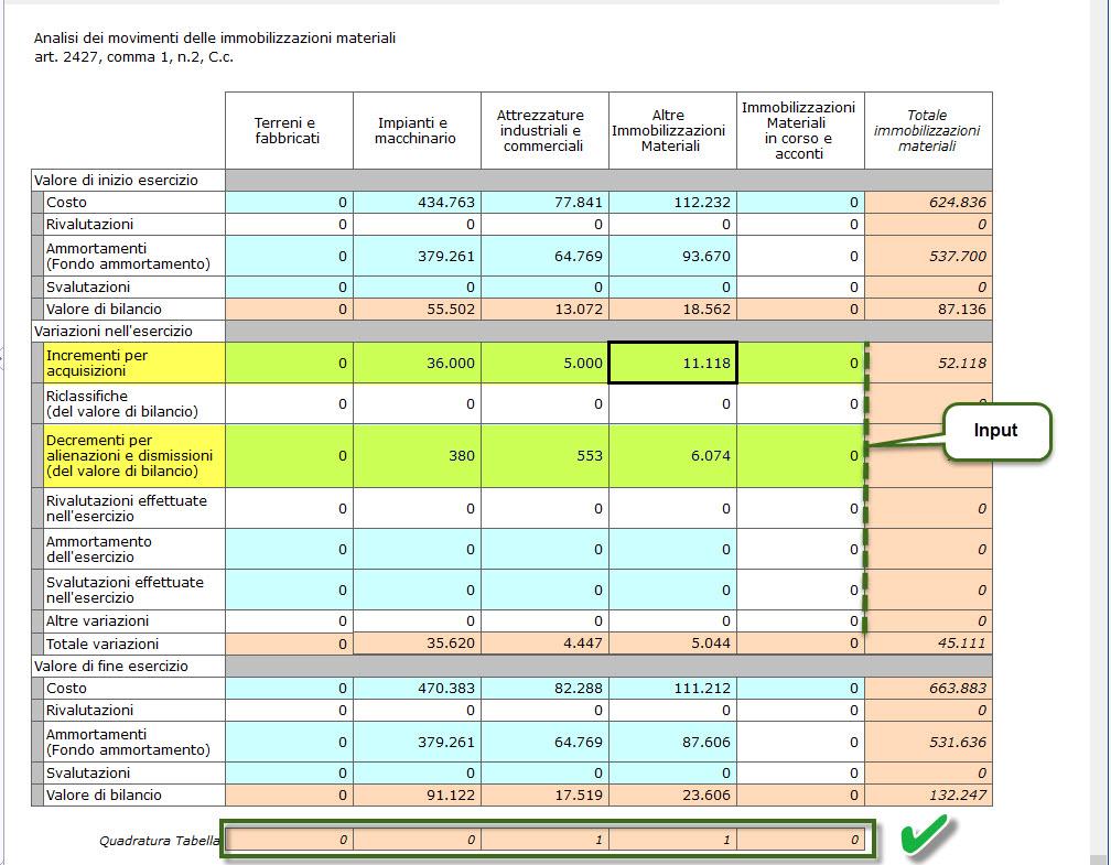 Nota Integrativa 2018: nuovi controlli compilazione tabelle - 5