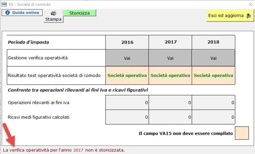 Dichiarazione IVA 2019: Società di comodo e Verifica Operatività - 5