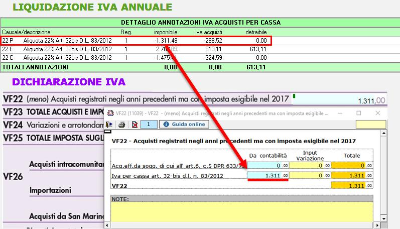 """Regime """"Iva per cassa"""": compilazione Dichiarazione Iva - 5"""