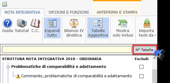 Nota Integrativa: tabella XBRL obbligatoria in assenza del fenomeno di bilancio? - 5