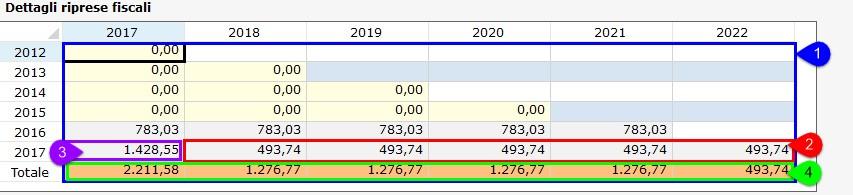Deducibilità spese di Manutenzione e Riparazione 2017: aggiornamento versione - 5