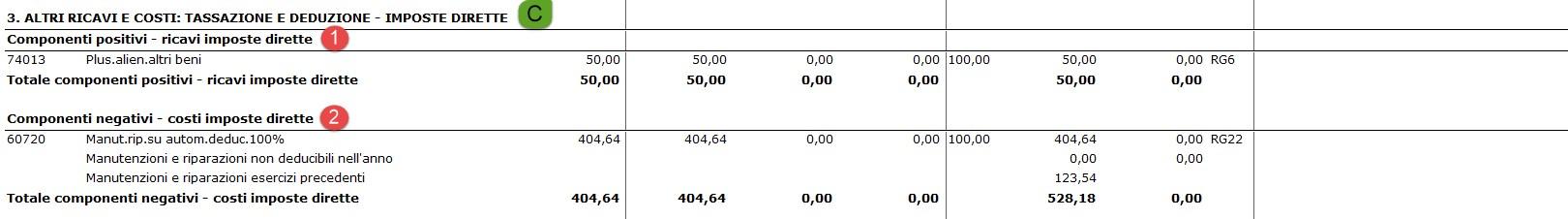 Contabilità semplificata imprese 2017: prospetto fiscale per cassa - 5
