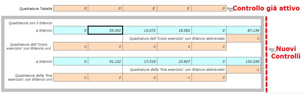 Nota Integrativa 2018: nuovi controlli compilazione tabelle - 6