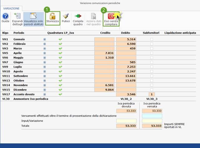 Dati in linea con quelli contabili