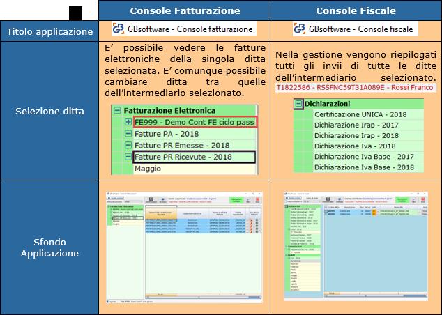 Nuova Console Fatturazione/Fiscale e menu Multi ditta - 6