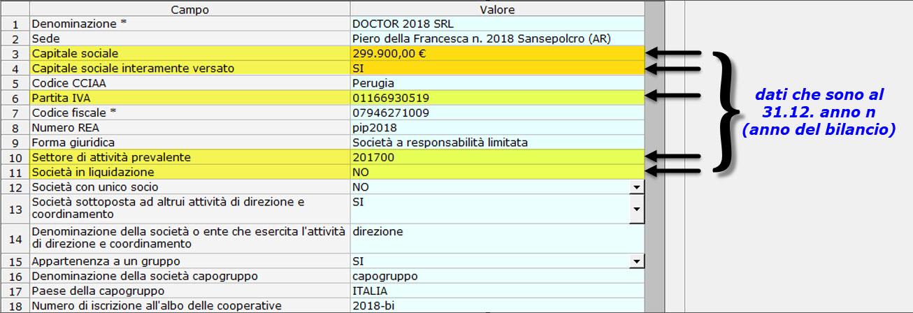 Bilancio Europeo 2018: inserimento dati anagrafici - 7