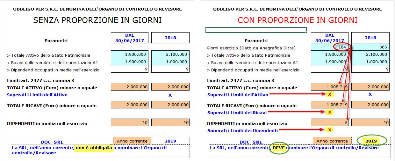 Bilancio 2019: Verifica nuovo obbligo revisione S.r.l. con GB - 7