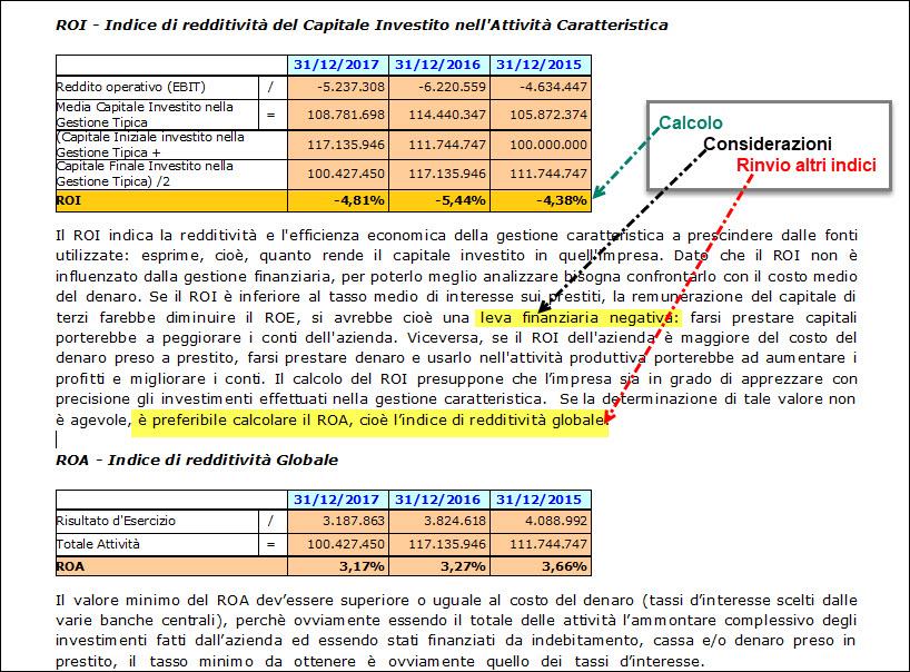 Caso Pratico: Indici di bilancio controllati dalle banche - 8
