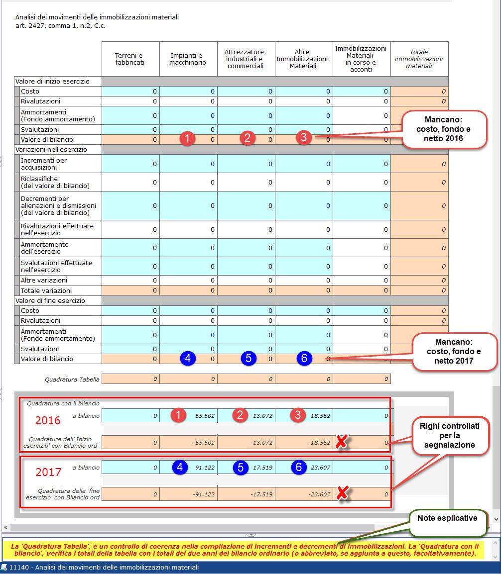 Nota Integrativa 2018: nuovi controlli compilazione tabelle - 8