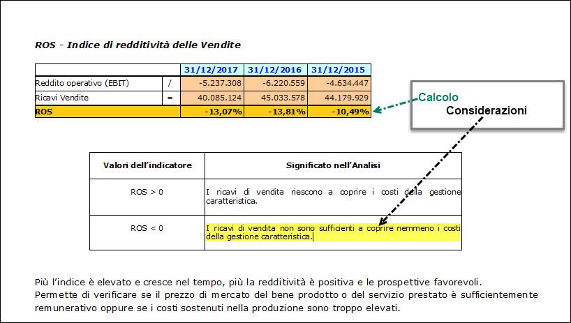 Caso Pratico: Indici di bilancio controllati dalle banche - 9