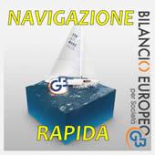 Bilancio Europeo: navigazione rapida in Nota Integrativa