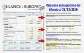 Caso pratico: come faccio la Relazione sulla Gestione di un Bilancio a macro-voci 2016?