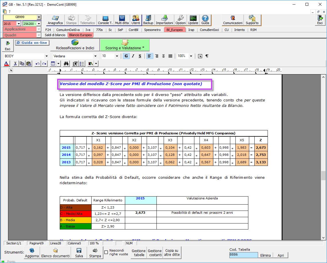 Analisi dello Z-Score PMI di produzione