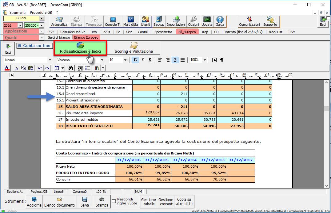 Analisi di Bilancio - Riclassificazioni ed indici