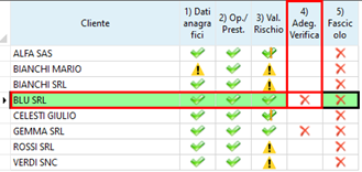 Antiriciclaggio GB: Adeguata Verifica - Colonna adeguata verifica