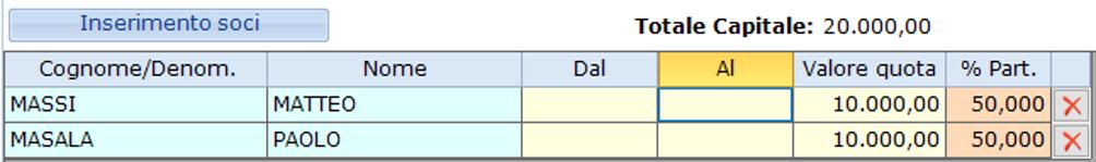 Bilancio 2020: tabelle con soggetti integrati all'anagrafica e calcolo quorum - Grafica inserimento soci