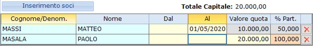 Bilancio 2020: tabelle con soggetti integrati all'anagrafica e calcolo quorum - Grafica inserimento soci maggio 2020