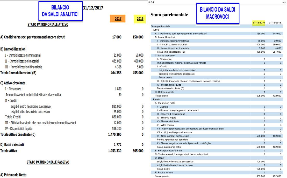 Caso pratico: Bilancio 2017 contabile e 2016 senza contabilità - 14