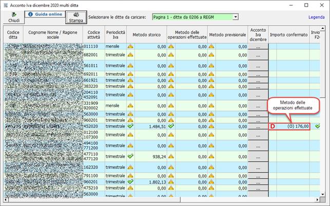 Calcolo acconto Iva 2020 multiditta - Metodo delle operazioni effettuate