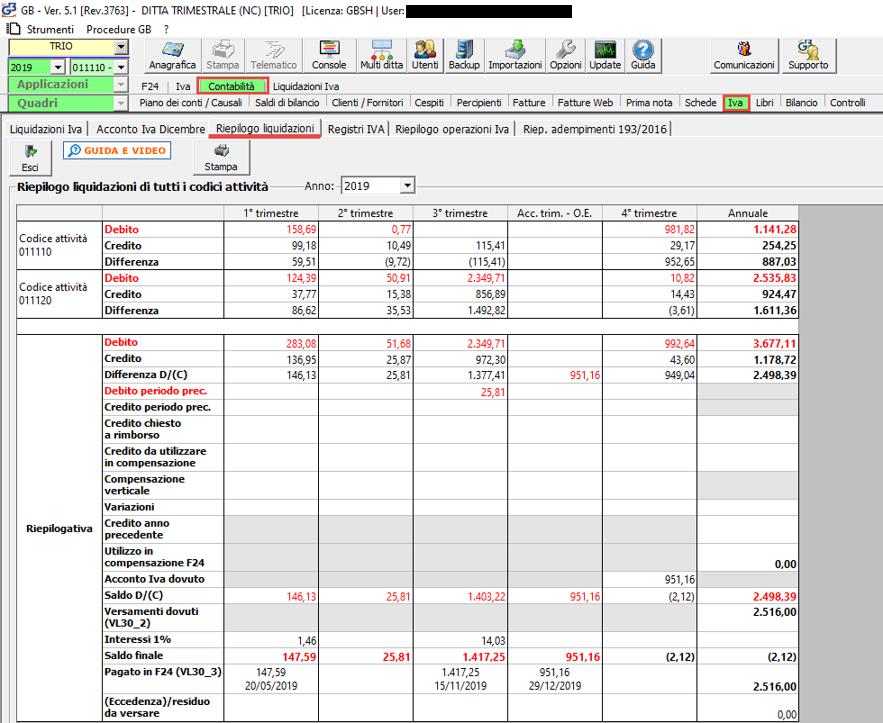 Contabilità separate: nuovo prospetto Riepilogo liquidazioni IVA - Riepilogo liquidazioni
